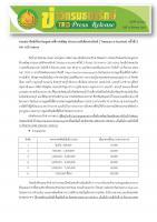 ฉบับที่ 22-2564 e Auction ทรัพย์สิน ครั้งที่ 2_page-0001_0.jpg